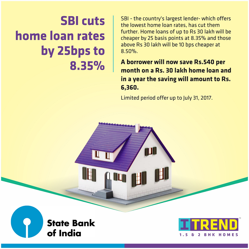 SBI Rate Cut 3